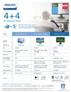 Philips CDW flyer